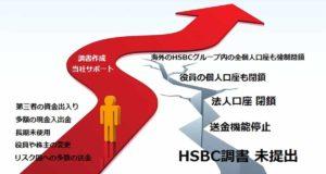 HSBC調書作成サポート