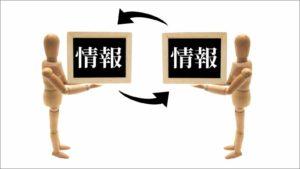 口座情報交換制度